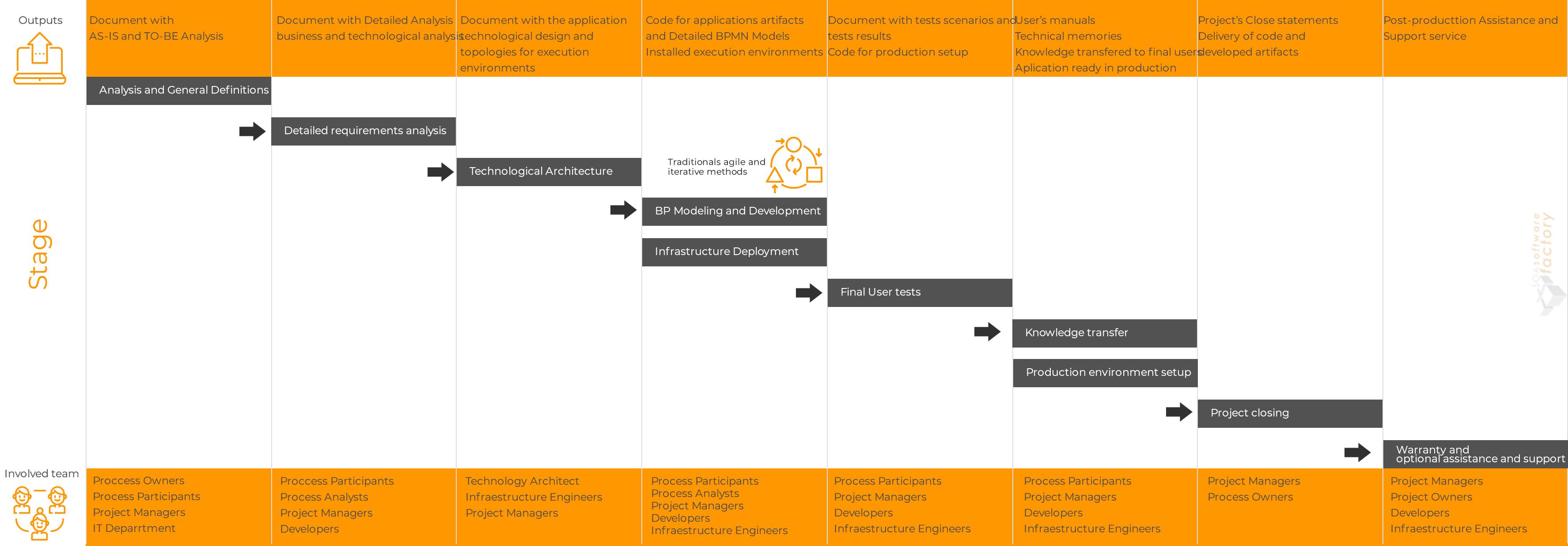 BPM_Project_Plan_EN