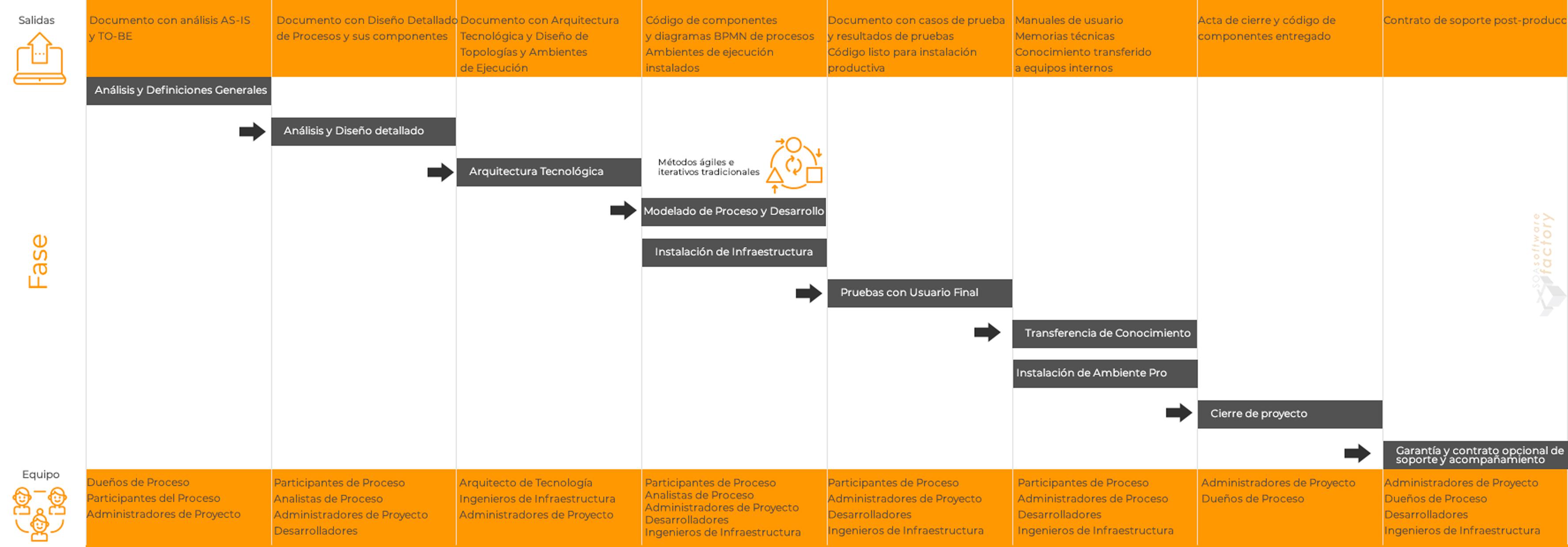 BPM_Project_Plan_ES